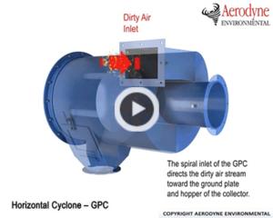 GPC Demo